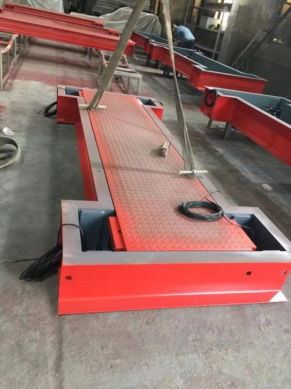 Axle Scales Manufacturer